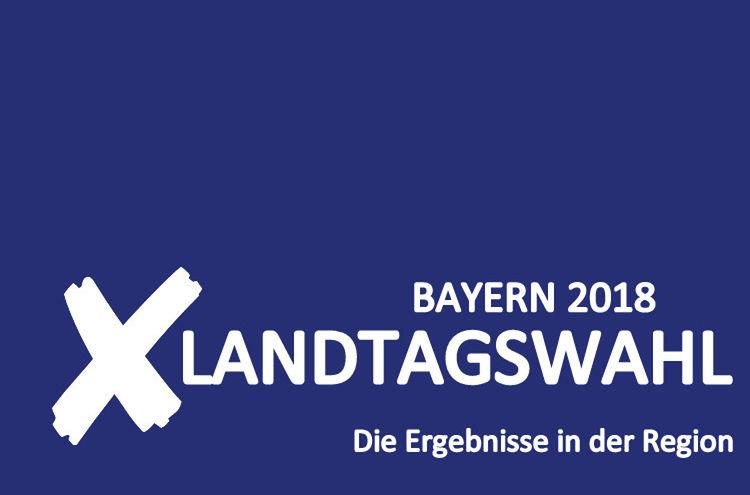Landtagswahl Homepage Bild Ergebnisse